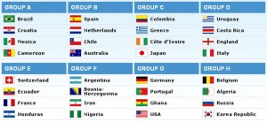 world_cup_draw_complete_custom-fb835c371293478d7c4c74ff977261b1d1964bf0-s6-c30